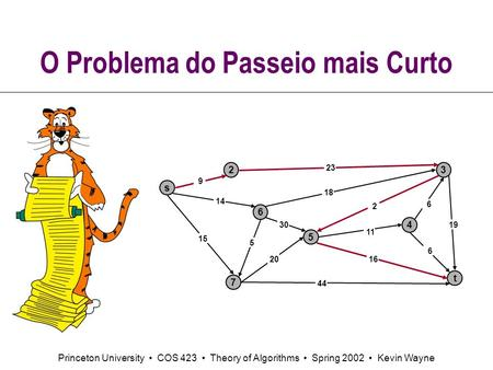 Princeton University COS 423 Theory of Algorithms Spring 2002 Kevin Wayne O Problema do Passeio mais Curto s 3 t 2 6 7 4 5 23 18 2 9 14 15 5 30 20 44 16.
