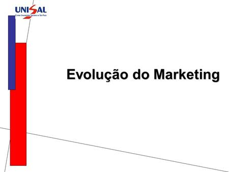 Evolução do Marketing.