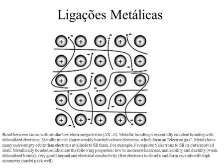 Ligações Metálicas Bond between atoms with similar low electronegativities (ΔX ~0). Metallic bonding is essentially covalent bonding with delocalized electrons.