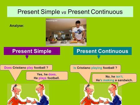 Present Simple vs Present Continuous Analyse: Yes, he does. He plays football. Does Cristiano play football ? Is Cristiano playing football ? Present SimplePresent.