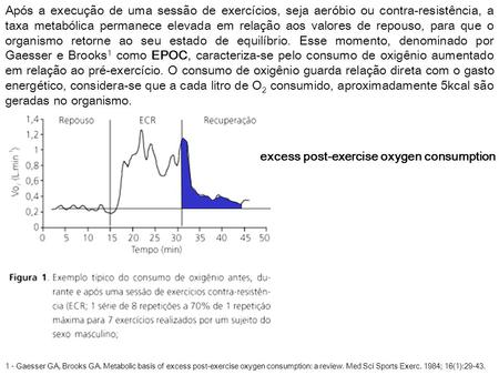 excess post-exercise oxygen consumption