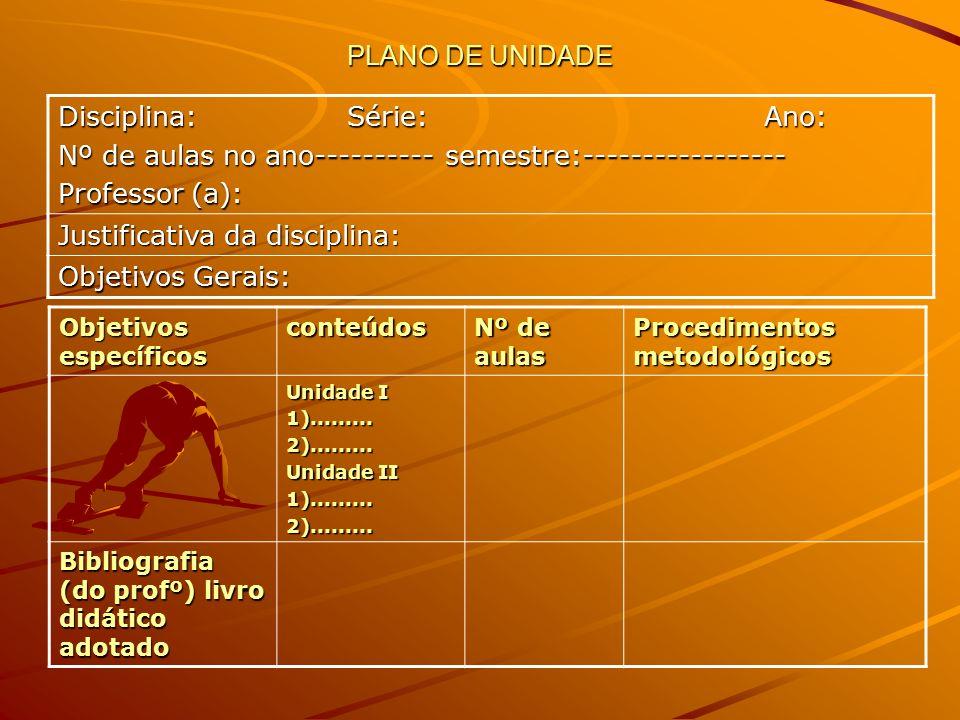 PLANO DE AULA 1- IDENTIFICAÇÂO Curso: Disciplina: turma: turno: Período:Semestre/ano: Professor (a): dataobjetivosconteúdosmetodologiarecursoschavaliaçãobibliografia