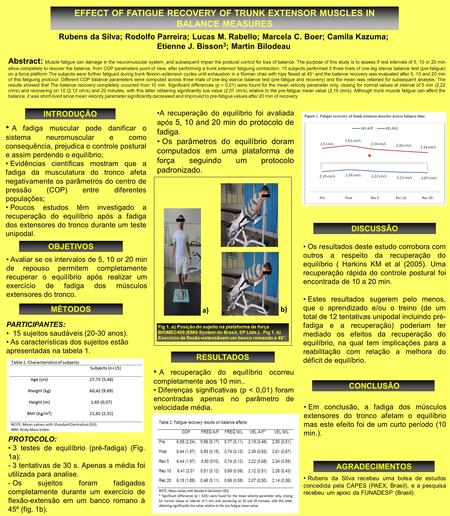 EFFECT OF FATIGUE RECOVERY OF TRUNK EXTENSOR MUSCLES IN BALANCE MEASURES Rubens da Silva; Rodolfo Parreira; Lucas M. Rabello; Marcela C. Boer; Camila Kazuma;