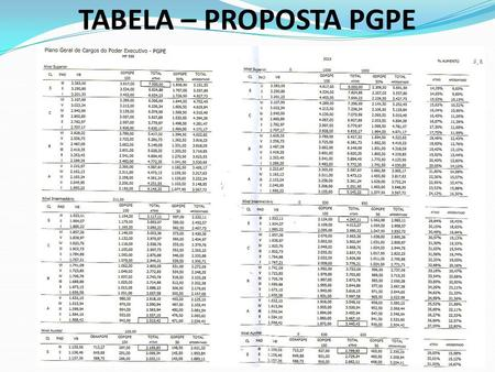 TABELA – PROPOSTA PGPE.