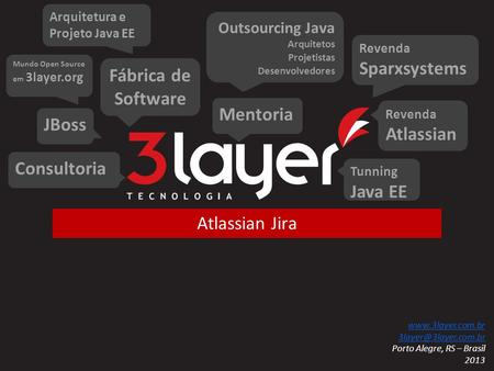 3layer Tecnologia Sparxsystems Fábrica de Software Mentoria JBoss