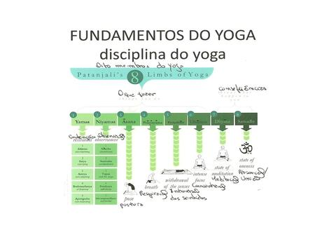 FUNDAMENTOS DO YOGA posturas base