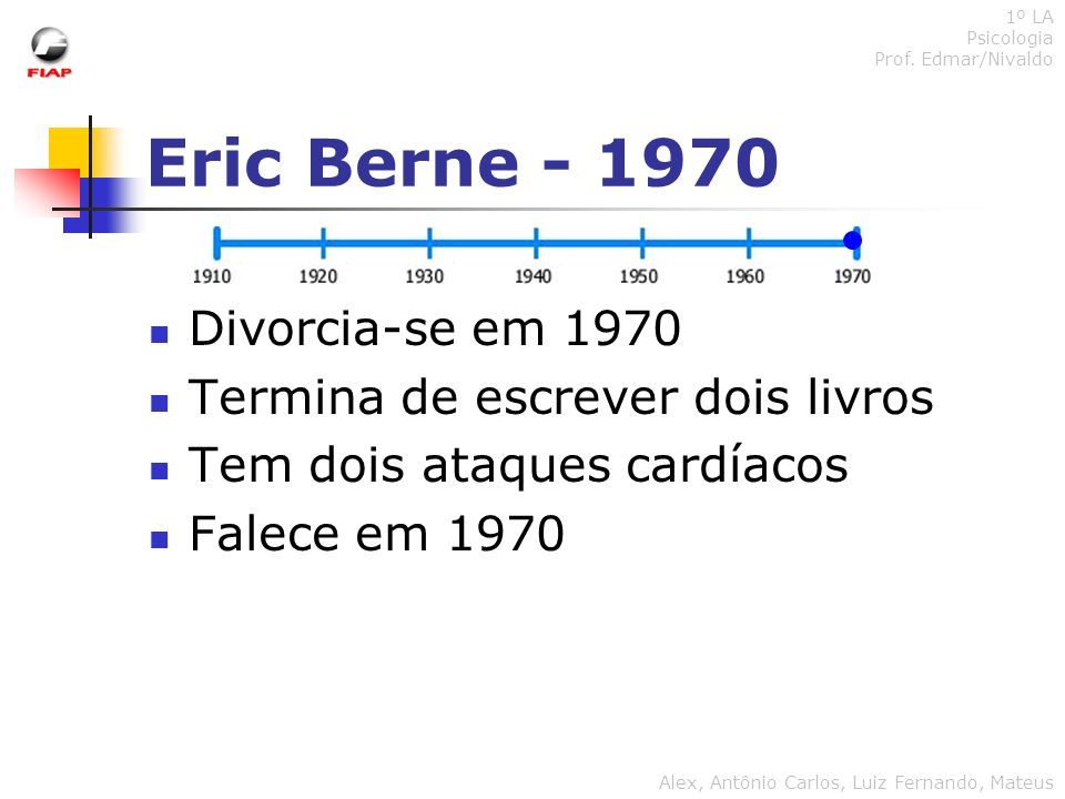 Eric Berne - Livros Transactional Analysis [1958] Transactional Analysis in Psychotherapy [1961] The Structures and Dynamics of Organizations and Groups [1963] Games People Play [1964] Principles of Group Treatment [1966] Sex in Human Loving [1970] What Do You Say After You Say Hello.