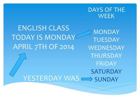 ENGLISH CLASS TODAY IS MONDAY APRIL 7TH OF 2014 DAYS OF THE WEEK MONDAY TUESDAY WEDNESDAY THURSDAY FRIDAY SATURDAY SUNDAY YESTERDAY WAS.