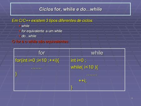 1 Ciclos for, while e do...while Em C/C++ existem 3 tipos diferentes de ciclos:  while  for equivalente a um while  do...while O for e o while são equivalentes: