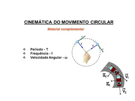 CINEMÁTICA DO MOVIMENTO CIRCULAR