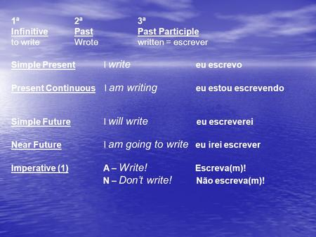 1ª2ª3ª InfinitivePastPast Participle to writeWrotewritten = escrever Simple Present I write eu escrevo Present Continuous I am writing eu estou escrevendo.