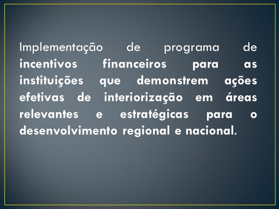 Aumento da oferta de vagas para concursos a docentes na modalidade EaD, com vistas à disponibilização de mais vagas no ensino de graduação e ao atendimento às localidades mais distantes da região.