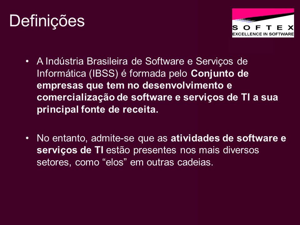 A IBSS é um subconjunto das atividades de software e serviços de TI desenvolvidas no Brasil.