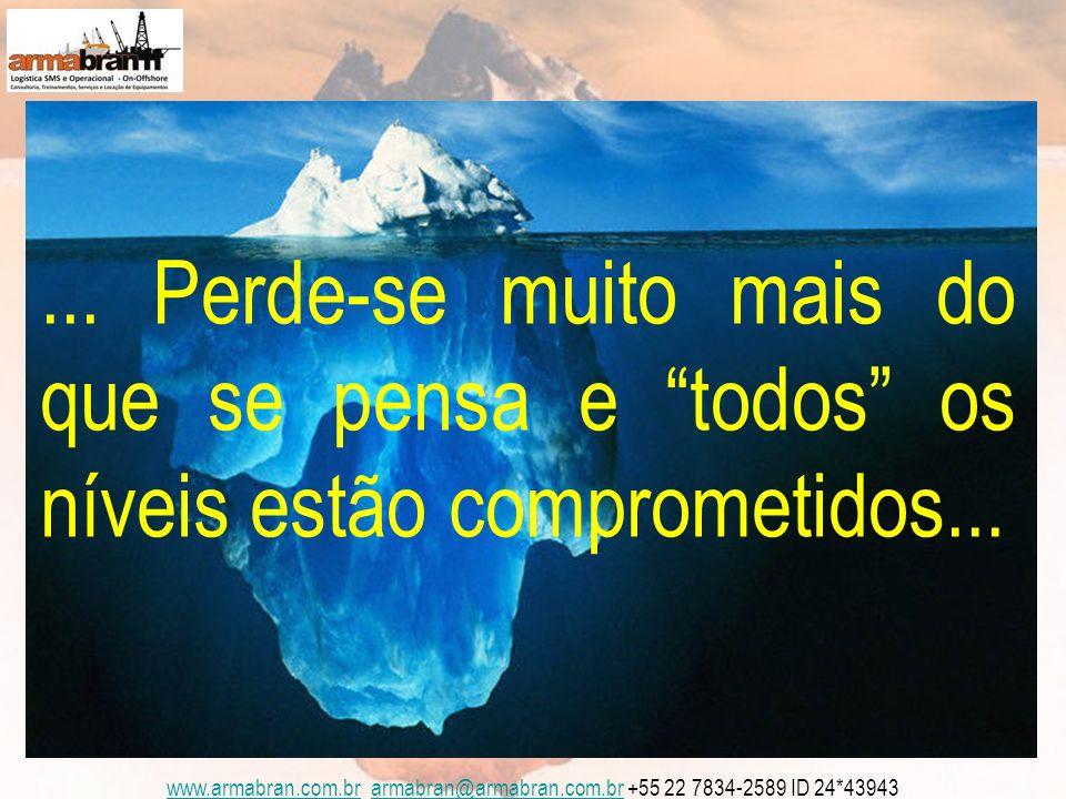 www.armabran.com.brwww.armabran.com.br armabran@armabran.com.br +55 22 7834-2589 ID 24*43943armabran@armabran.com.br Sistematizando Registros de Ocorrências Anormais