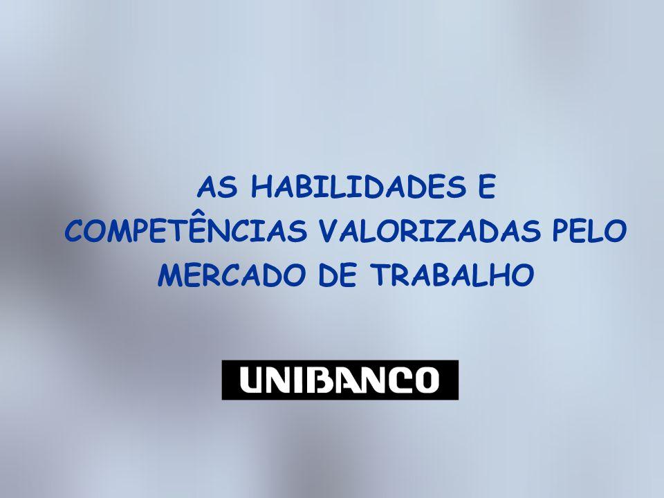 QUAIS AS COMPETÊNCIAS IDENTIFICADAS PELO UNIBANCO.