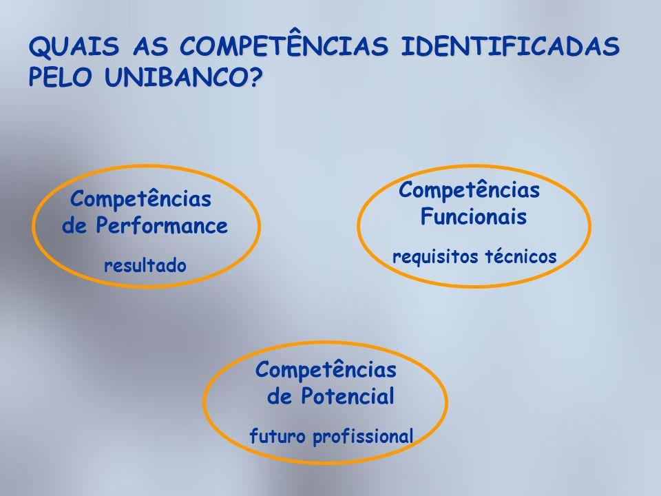 COMPETÊNCIAS DE PERFORMANCE Representam o meio pelo qual as metas e objetivos estabelecidos no contrato de gestão são atingidos.