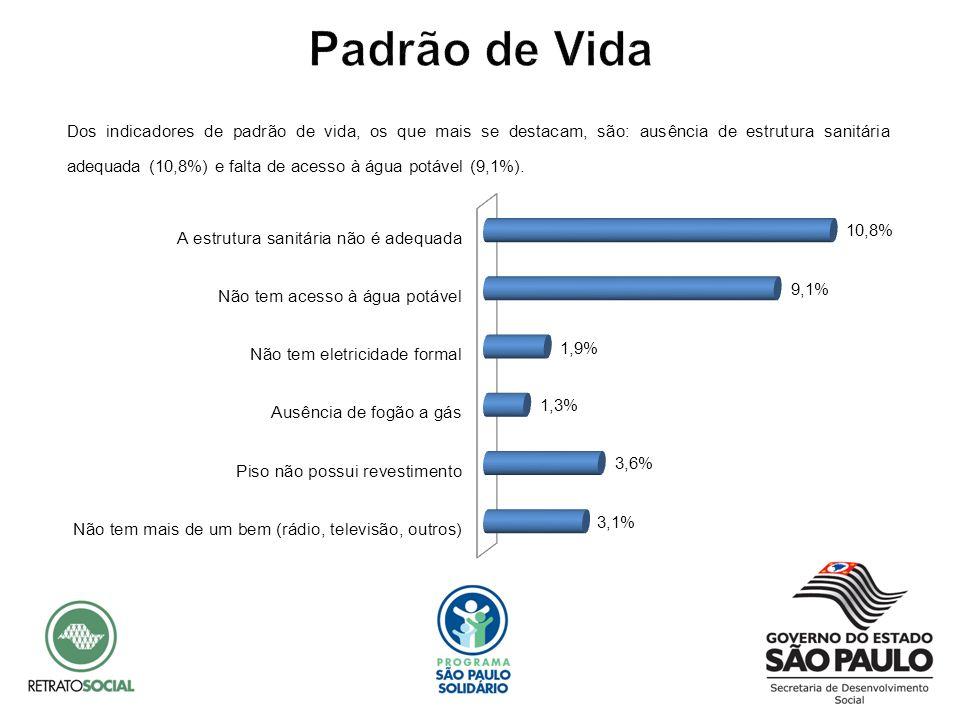 Com relação à privação de bens domiciliares, foram analisadas 6 categorias (rádio, televisão, telefone, geladeira, bicicleta ou moto e carro ou trator).