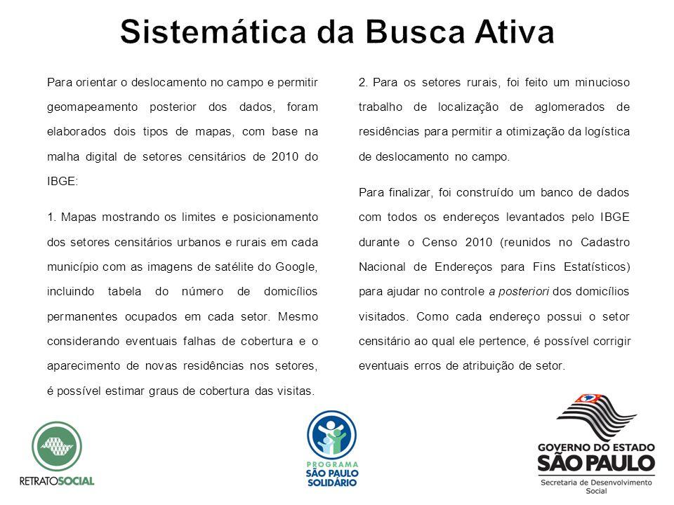 A coleta de dados foi realizada por visitadores sociais indicados pelos municípios e capacitados para a Busca Ativa.