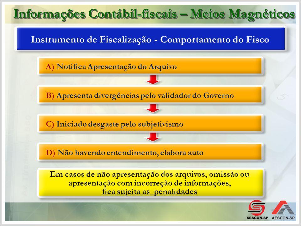 Itens de mercadorias, matéria prima, ficha produto x lançamento em Livros Fiscais, valores divergência (procedimentos administrativos).