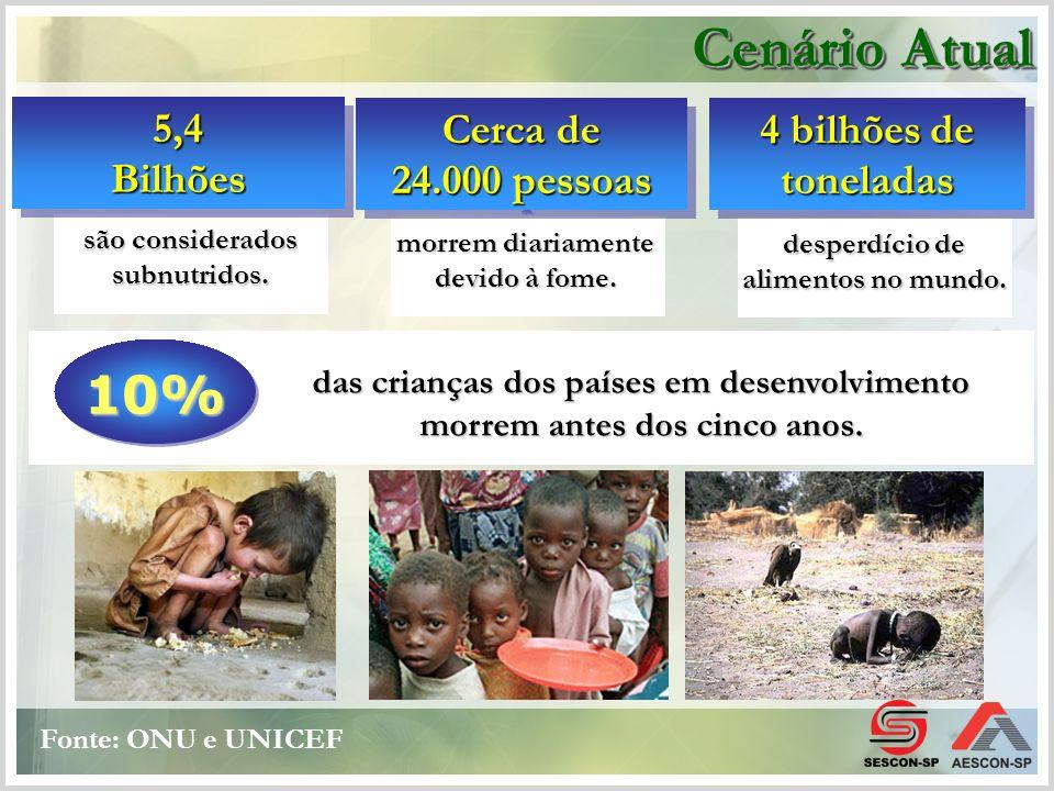 da população mundial não contam com serviços adequados de saneamento básico.