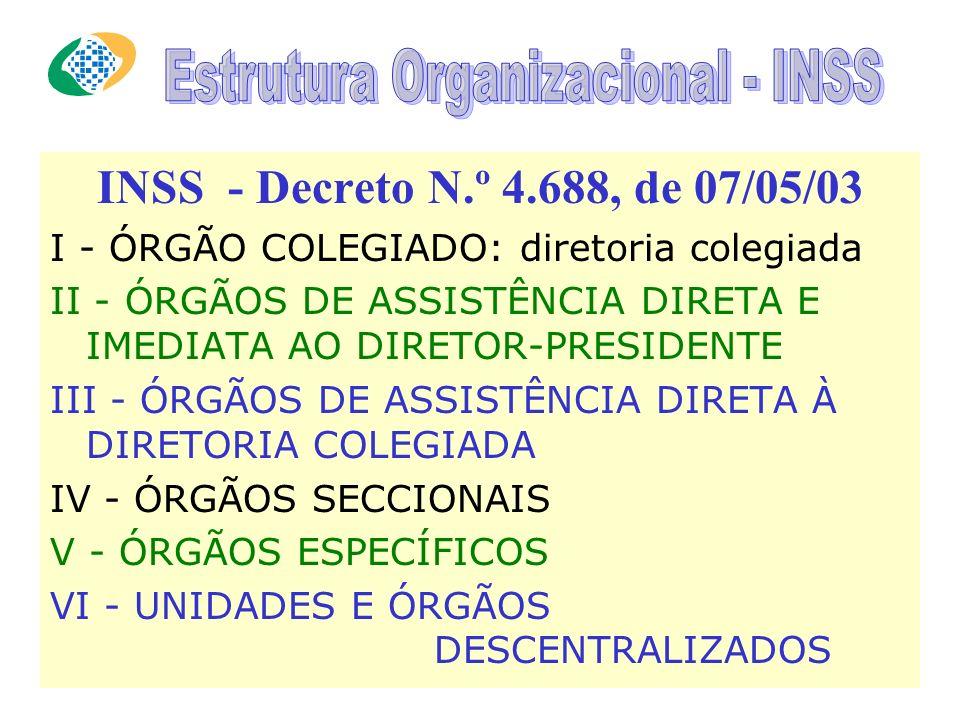 INSS - Decreto N.º 4.688, de 07/05/03 I - ÓRGÃO COLEGIADO: diretoria colegiada II - ÓRGÃOS DE ASSISTÊNCIA DIRETA E IMEDIATA AO DIRETOR-PRESIDENTE III - ÓRGÃOS DE ASSISTÊNCIA DIRETA À DIRETORIA COLEGIADA IV - ÓRGÃOS SECCIONAIS V - ÓRGÃOS ESPECÍFICOS VI - UNIDADES E ÓRGÃOS DESCENTRALIZADOS