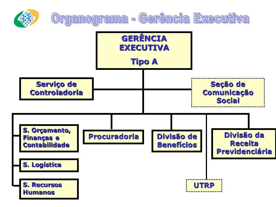 GERÊNCIA EXECUTIVA Tipo A Serviço de Controladoria Procuradoria Divisão de Benefícios Divisão da Receita Previdenciária S.