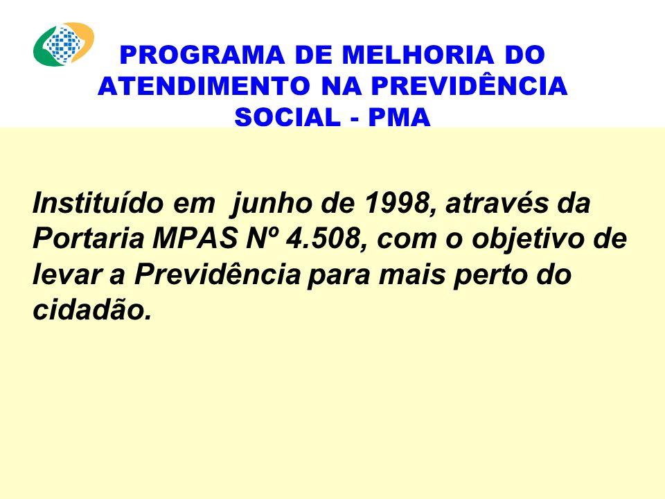 PROGRAMA DE MELHORIA DO ATENDIMENTO NA PREVIDÊNCIA SOCIAL - PMA Instituído em junho de 1998, através da Portaria MPAS Nº 4.508, com o objetivo de levar a Previdência para mais perto do cidadão.