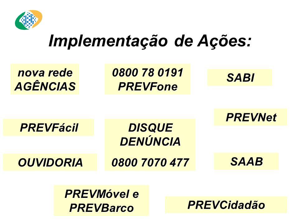 Implementação de Ações: 0800 78 0191 PREVFone OUVIDORIA PREVFácil SABI PREVMóvel e PREVBarco PREVCidadão PREVNet nova rede AGÊNCIAS SAAB DISQUE DENÚNCIA 0800 7070 477