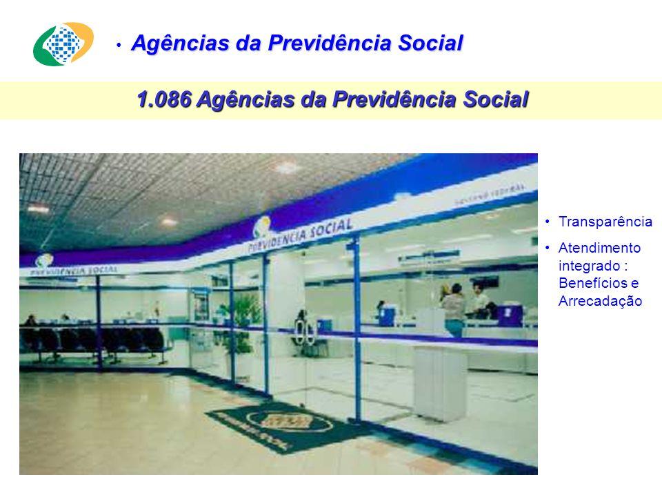 1.086 Agências da Previdência Social Agências da Previdência Social Agências da Previdência Social Transparência Atendimento integrado : Benefícios e Arrecadação