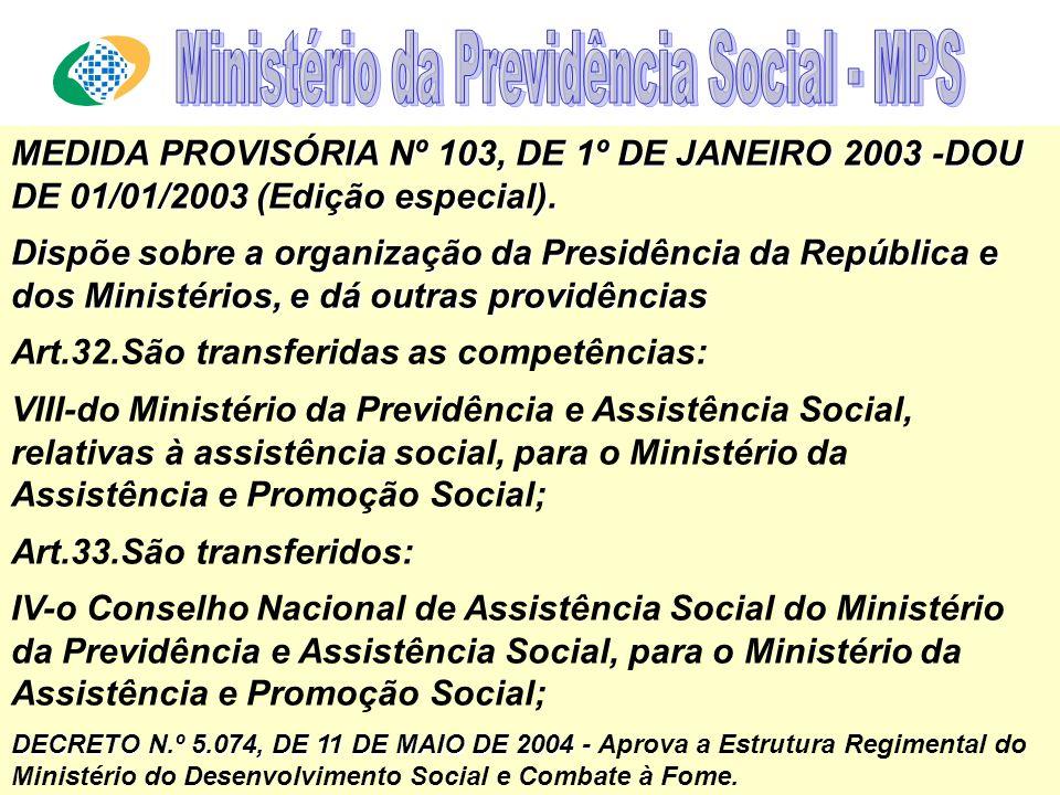 MEDIDA PROVISÓRIA Nº 103, DE 1º DE JANEIRO 2003 -DOU DE 01/01/2003 (Edição especial).