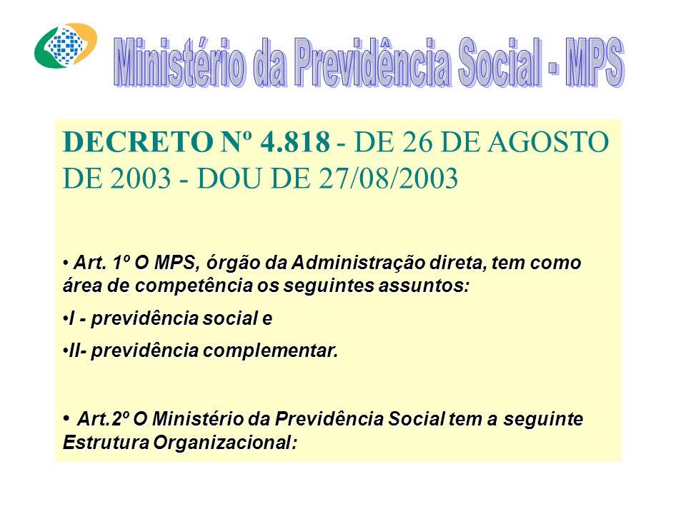 DECRETO Nº 4.818 - DE 26 DE AGOSTO DE 2003 - DOU DE 27/08/2003 Art.