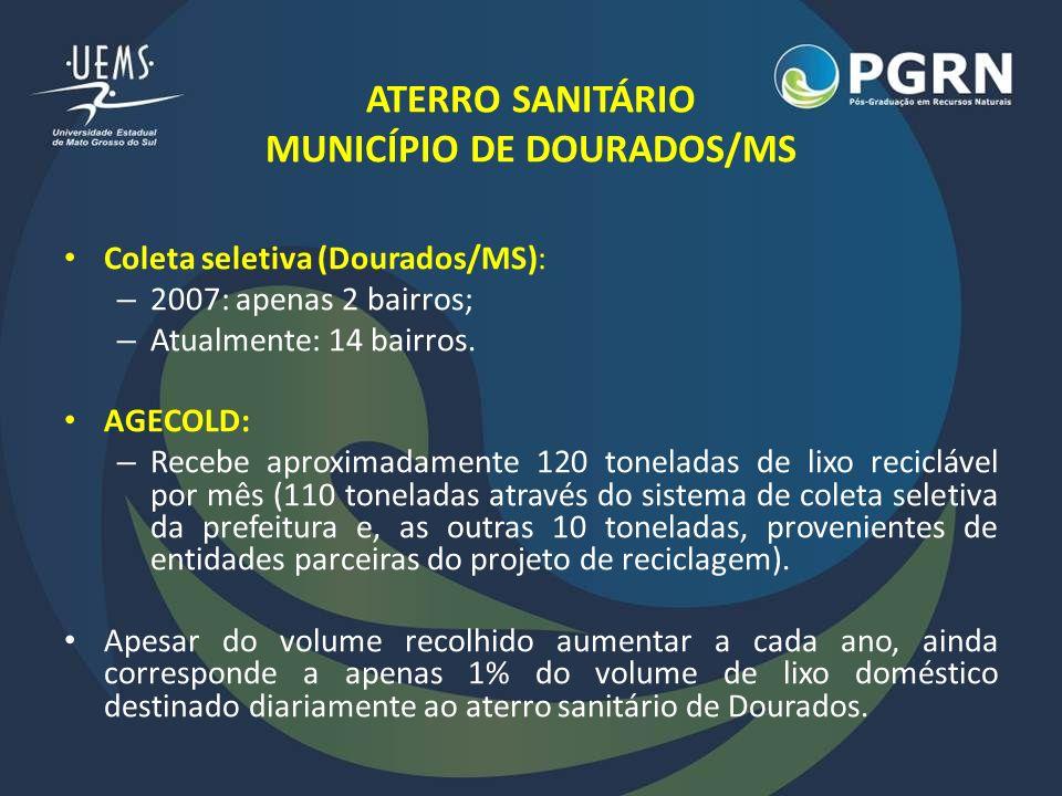 COLETA DE RESÍDUOS – DOURADOS/MS