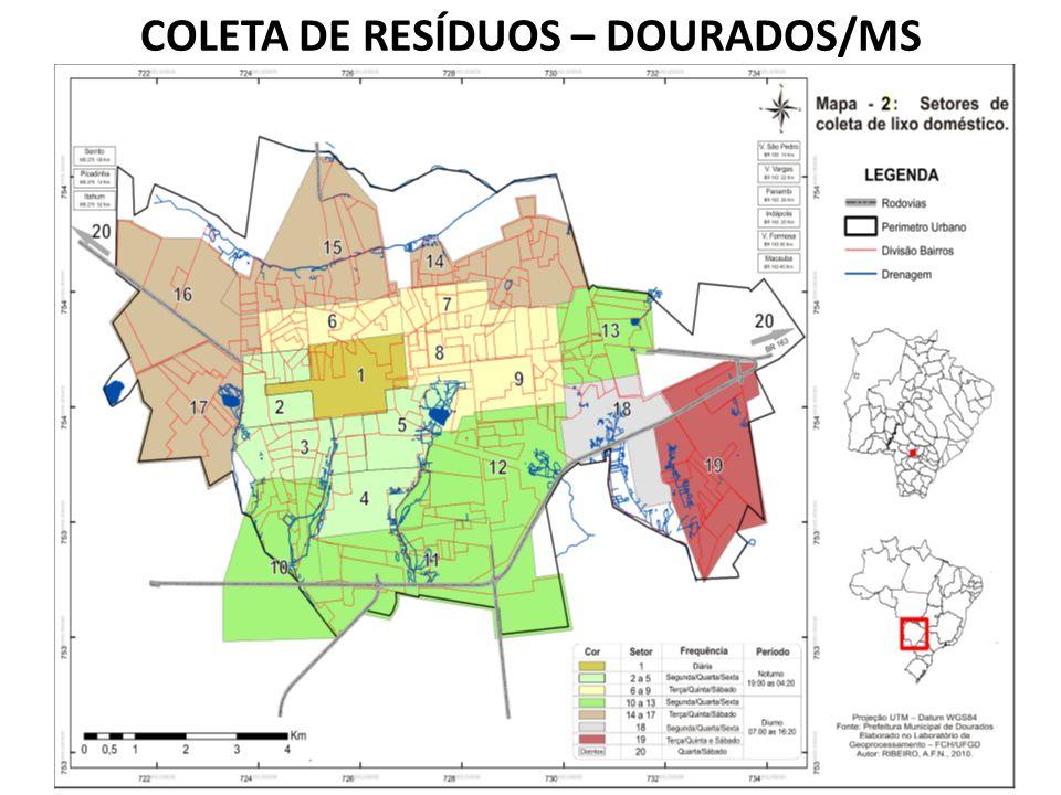 ATERRO SANITÁRIO MUNICÍPIO DE DOURADOS/MS Método de trincheira; Forma de tratamento de líquido percolado (chorume): através de lagoas de estabilização.