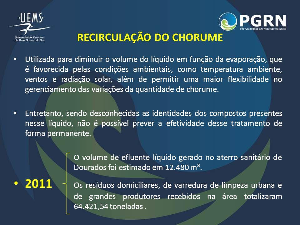MATERIAL E MÉTODOS Local do Estudo: Cidade de Dourados/MS: situada ao Sul do estado do Mato Grosso do Sul, é a segunda cidade mais populosa do Estado.