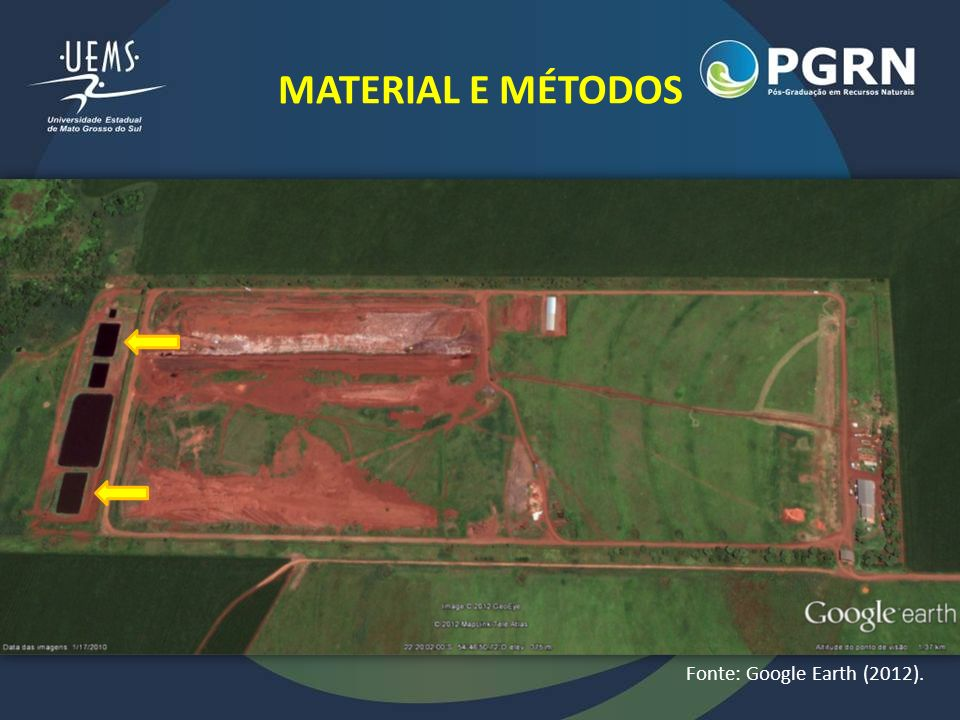 MATERIAL E MÉTODOS Procedimento de Coleta das Amostras do Líquido Percolado: 2 coletas: Outubro/2012 (período de seca) e Fevereiro/2013 (período chuvoso).