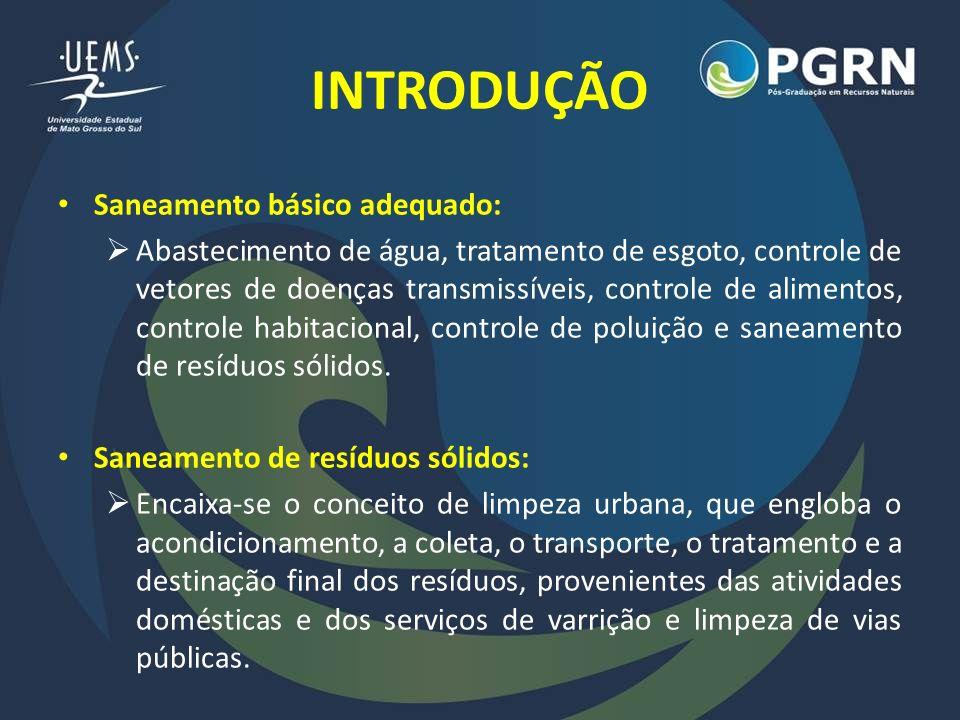 INTRODUÇÃO 2011 aproximadamente 177.995 toneladas de resíduos foram produzidas diariamente no Brasil (Abrelpe).