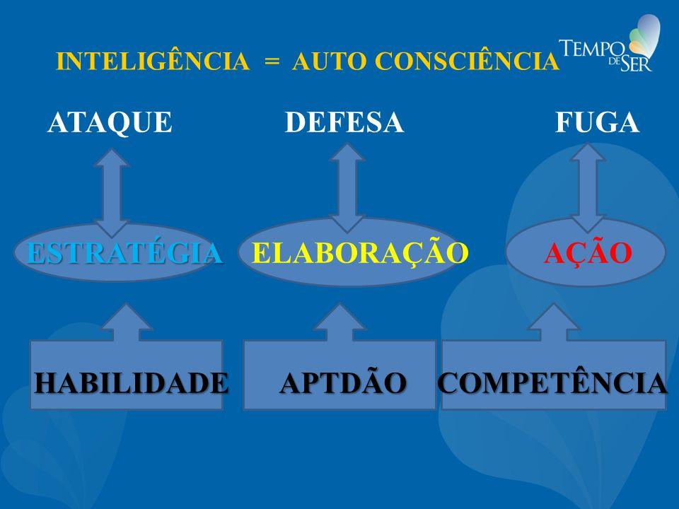 COMEÇA A CRIAR - NÃO MAIS GUIADA = AUTONOMIA ESTRATÉGIA ESTRATÉGIA ELABORAÇÃO AÇÃO HABILIDADE APTDÃO COMPETÊNCIA AÇÃO DA EAL COMEÇA A CRIAR AUTONOMIA AUTO CONSENTIMENTO