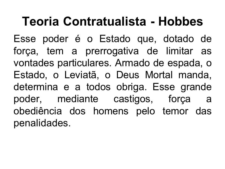 Teoria Contratualista - Hobbes As ideias e as perspectivas hobbesiana acabaram por legitimar e justificar a prática do absolutismo, entendido como um sistema de governo em que o poder do soberano deve ser absoluto, ilimitado e inconteste.