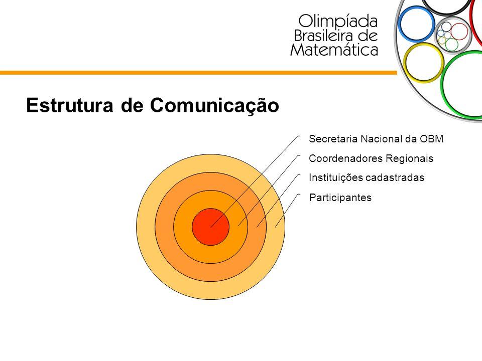 Semana Olímpica A Semana Olímpica é uma atividade que vem sendo realizada desde 1998, destinada a reunir os alunos premiados na OBM.