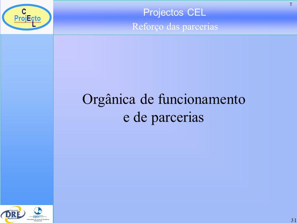 Projectos CEL Reforço das parcerias 32 T Contactos António Gomes 966852629 togomes@netmadeira.com Miguel Gomes 967056107 mang@sapo.pt www.empreender.netmadeira.com AJEM Telefone: 291 200 230 Fax: 291 232 779 www.ajem.pt