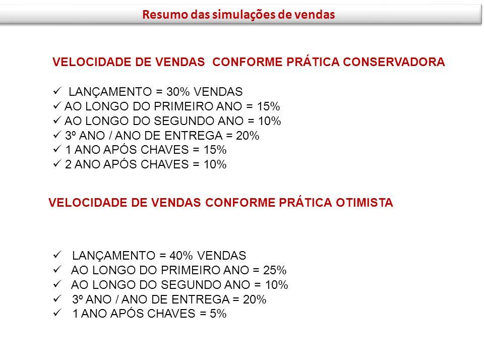 S O Terreno está localizado no bairro Anita Garibaldi, e fica a aproximadamente 2km do Centro de Joinville.
