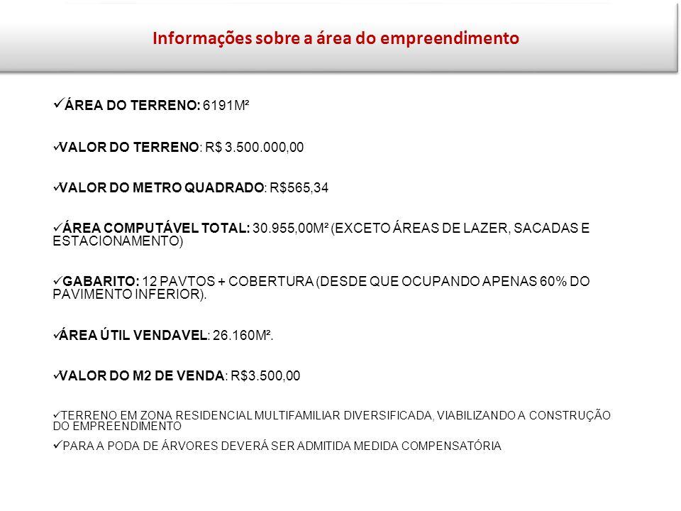 IMPLANTAÇÃO: 04 TORRES DE APARTAMENTOS COM 2 UNIDADES RESIDENCIAIS POR ANDAR E 1 APARTAMENTO DE COBERTURA CADA TORRE TERÁ: 610,00M² POR PAVIMENTO + 350,00M² DE COBERTURA, TOTALIZANDO 7.670M² DE ÁREA CONSTRUÍDA + VARANDAS (ÁREA NÃO COMPUTÁVEL) 7670 X 4 TORRES = 30.680M² ÁREA TOTAL DO EMPREENDIMENTO = ÁREA DE CONSTRUÇÃO + ÁREA DE ESTACIONAMENTO + INSTALAÇÕES / LAZER + VARANDAS ÁREA TOTAL DO EMPREENDIMENTO EM M² = 30.680 + 5.500 + 600 + 3.877,96 = 40.607,96M² à CONSIDERADO APARTAMENTOS COM OPÇÕES DE 2, 3 OU 4 VAGAS DE ESTACIONAMENTO SUGESTÃO DE PRODUTO IMOBILIÁRIO