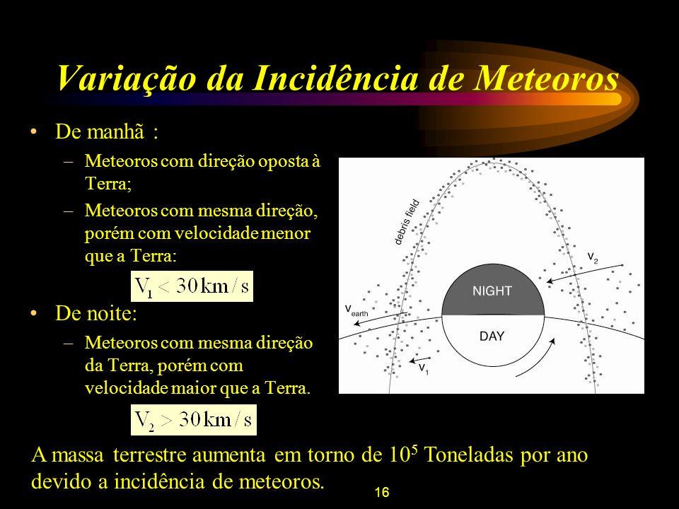 17 Parâmetros das Caudas de Meteoros Altitude: –Depende da velocidade, massa e ângulo zênite do meteoro; –Geralmente: Comprimento: –Depende da massa e do ângulo zênite; –Meteoros esporádicos: –Meteoros periódicos: Raio Inicial: –Pode ser aproximado por: a – massa média dos átomos da atmosfera; – velocidade do meteoro; a – densidade atmosférica.