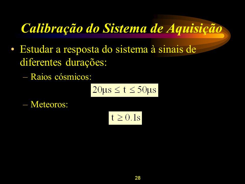 29 Calibração do Sistema de Aquisição Resposta do sistema para sinais de diferentes durações.