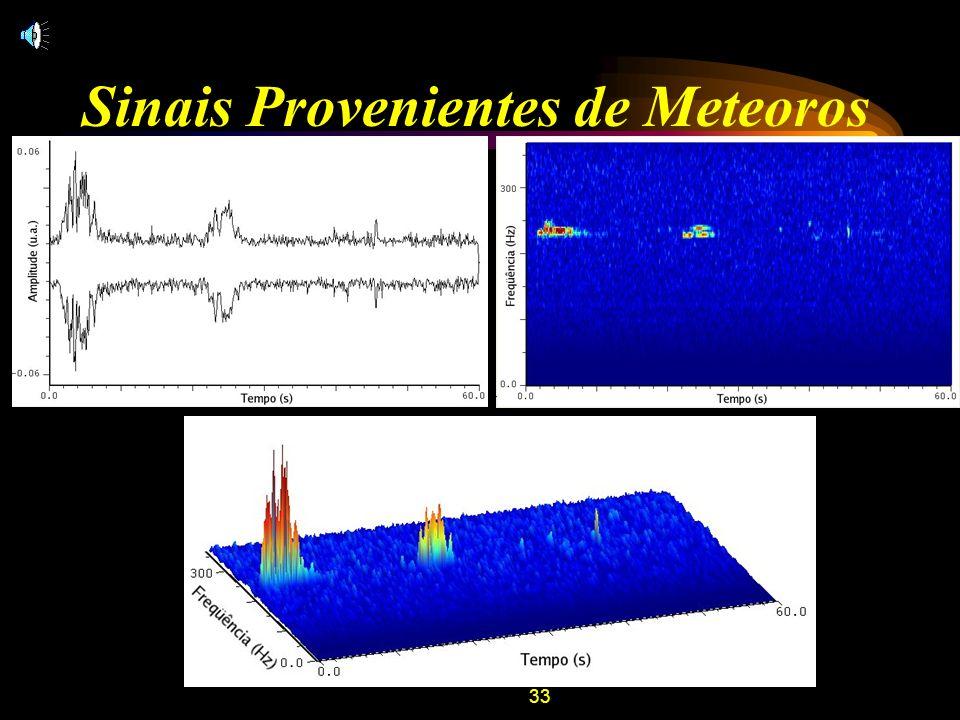 34 Sinais Provenientes de Meteoros Caudas Sub-densas (a) Cauda sub-densa se afastando da estação receptora; (b) Cauda sub-densa se aproximando da estação receptora; (c) Longa cauda sub-densa.