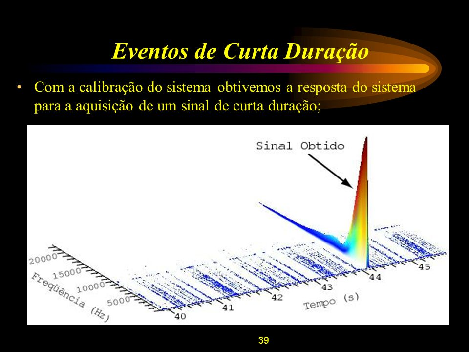 40 Eventos de Curta Duração Foram obtidos vários eventos deste tipo: As diferenças entre os sinais podem ser devido a diferenças de energia, ângulo de incidência ou altura dos chuveiros cósmicos.