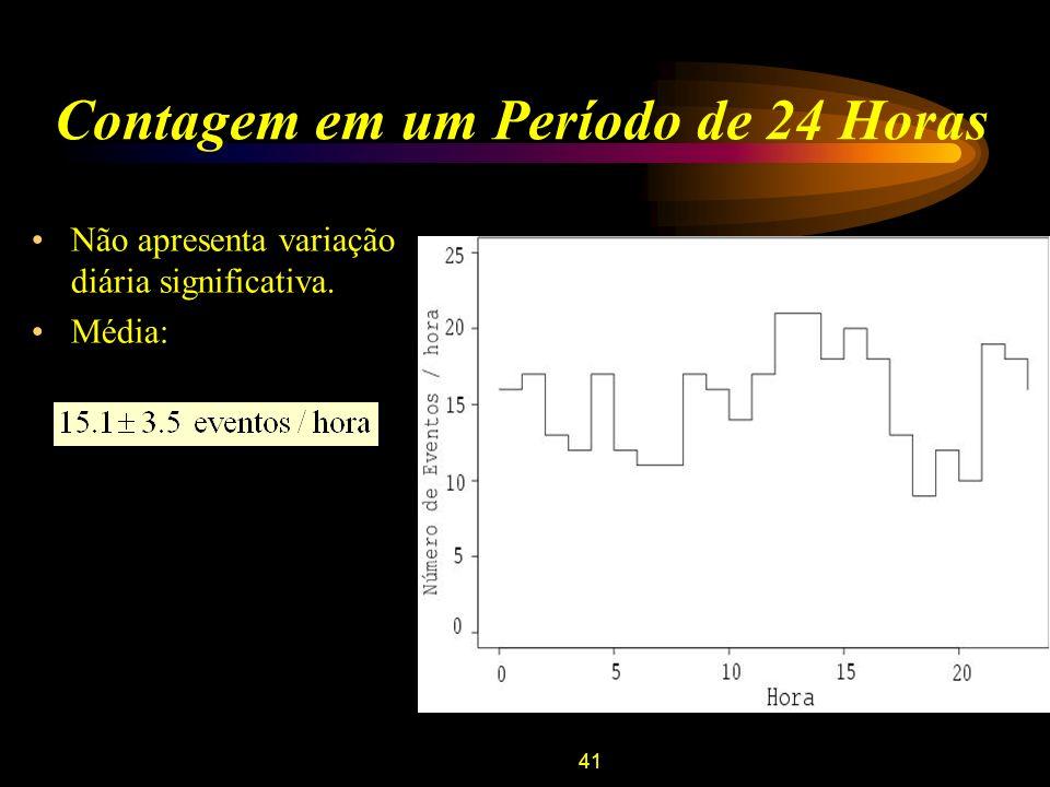 42 Conclusão e Próximos Passos Foi possível detectar meteoros de caudas sub-densas e super-densas com o sistema de aquisição de dados utilizado; Detectaram-se as Chuvas Lirídeos e Pi-Puppids; Comparou-se as características das reflexões provenientes de raios cósmicos, meteoros e aviões; Para estimar a velocidade e altitude dos meteoros são necessárias mais duas estações de detecção; A calibração mostra que o sistema detecta eventos cuja duração é maior que 1 microsegundo; Alteração da antena, do receptor e do software de aquisição de dados estão sendo estudadas.