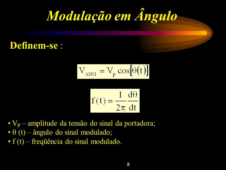 9 Modulação em Freqüência Definição: k f – sensitividade de freqüência do sinal modulante.