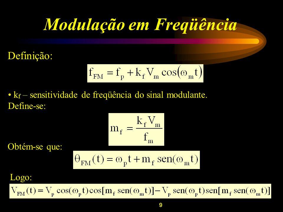 10 Narrow-band FM (NFM) Se m f << 1: Então: Que é similar à tensão do sinal AM, tendo uma fase na banda inferior.
