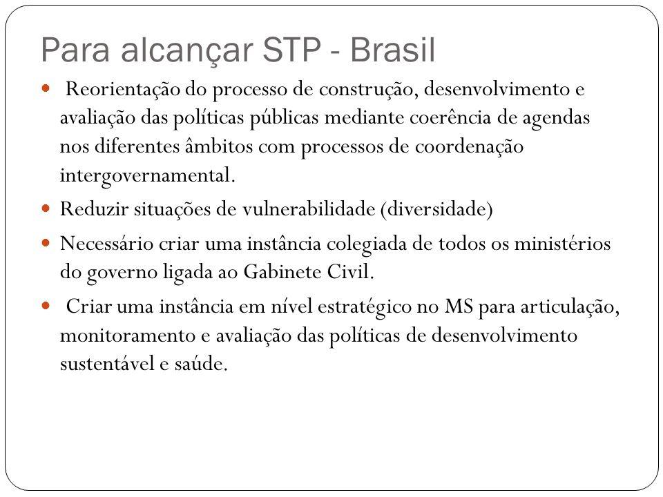 Para alcançar STP - Brasil Necessidade de se estabelecer mecanismos de avaliação de impactos na saúde das distintas políticas públicas ou, preferencialmente, integrar o componente saúde em avaliações de impactos de outros setores.